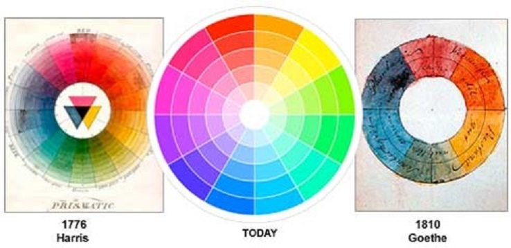Color Theory Psychology