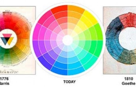 How Color Theory Psychology Can Boost Your Sales?